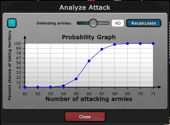 ProbabilityGraph.png